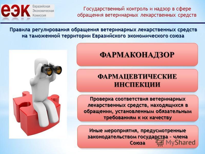 Правила регулирования обращения ветеринарных лекарственных средств на таможенной территории Евразийского экономического союза Государственный контроль и надзор в сфере обращения ветеринарных лекарственных средств ФАРМАКОНАДЗОР ФАРМАЦЕВТИЧЕСКИЕ ИНСПЕК