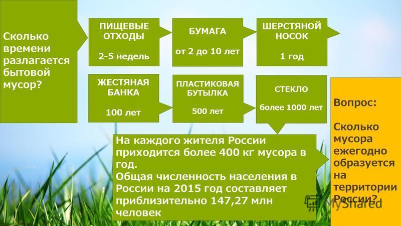 Сколько времени разлагается бытовой мусор? На каждого жителя России приходится более 400 кг мусора в год. Общая численность населения в России на 2015 год составляет приблизительно 147,27 млн человек БУМАГА от 2 до 10 лет ПЛАСТИКОВАЯ БУТЫЛКА 500 лет