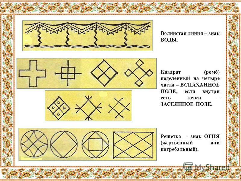 Волнистая линия – знак ВОДЫ. Квадрат (ромб) поделенный на четыре части – ВСПАХАННОЕ ПОЛЕ, если внутри есть точки – ЗАСЕЯННОЕ ПОЛЕ. Решетка - знак ОГНЯ (жертвенный или погребальный).