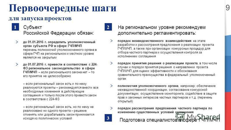 9 Первоочередные шаги для запуска проектов 2 1 4 3 5 до 01.01.2016 г. определить уполномоченный орган субъекта РФ в сфере ГЧП/МЧП перечень полномочий уполномоченного органа в сфере ГЧП на региональном и местном уровне является не закрытым до 01.07.20