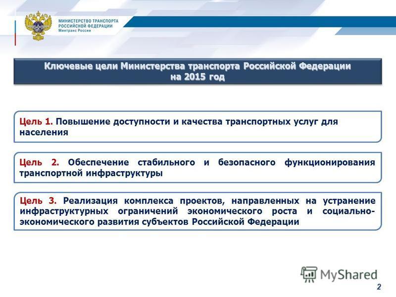 22 Ключевые цели Министерства транспорта Российской Федерации на 2015 год Цель 1. Повышение доступности и качества транспортных услуг для населения Цель 2. Обеспечение стабильного и безопасного функционирования транспортной инфраструктуры Цель 3. Реа