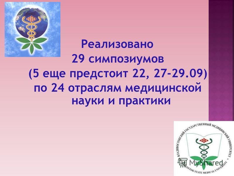 Реализовано 29 симпозиумов (5 еще предстоит 22, 27-29.09) по 24 отраслям медицинской науки и практики