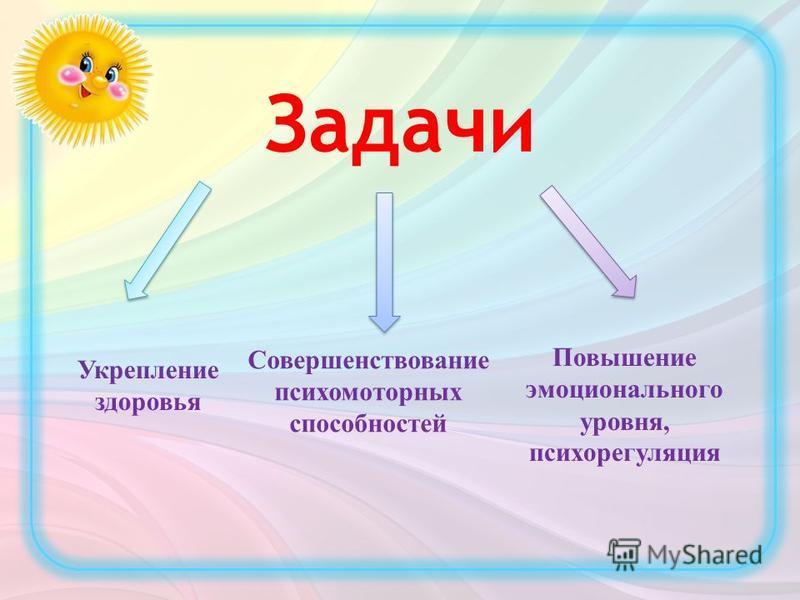 Задачи Укрепление здоровья Совершенствование психомоторных способностей Повышение эмоционального уровня, психорегуляция