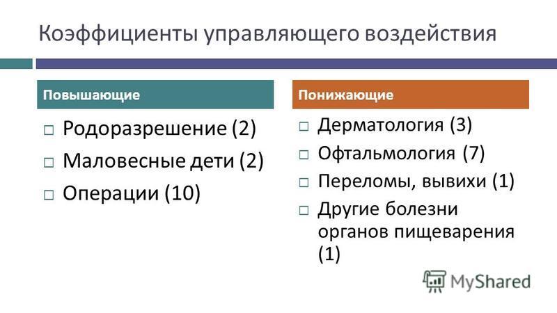 Коэффициенты управляющего воздействия Родоразрешение (2) Маловесные дети (2) Операции (10) Дерматология (3) Офтальмология (7) Переломы, вывихи (1) Другие болезни органов пищеварения (1) Повышающие Понижающие