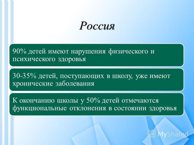 Россия 90% детей имеют нарушения физического и психического здоровья 30-35% детей, поступающих в школу, уже имеют хронические заболевания К окончанию школы у 50% детей отмечаются функциональные отклонения в состоянии здоровья
