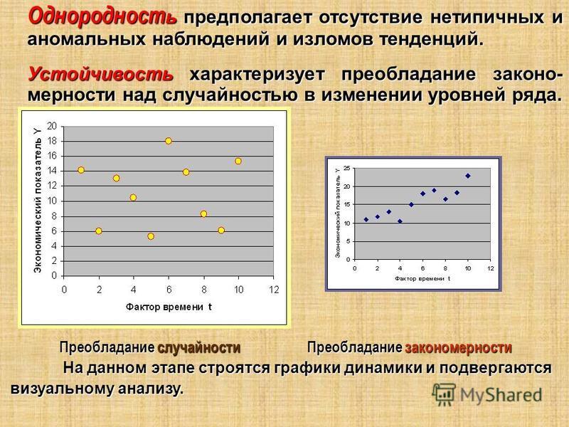Сопоставимость Сопоставимость означает, что урони ряда должны отвечать ряду требований: 1) выражаться в одних и тех же единицах измерения; 2) иметь одинаковый шаг наблюдения; 3) рассчитываться по одной и той же методике; 4) охватывать одни и те же ед