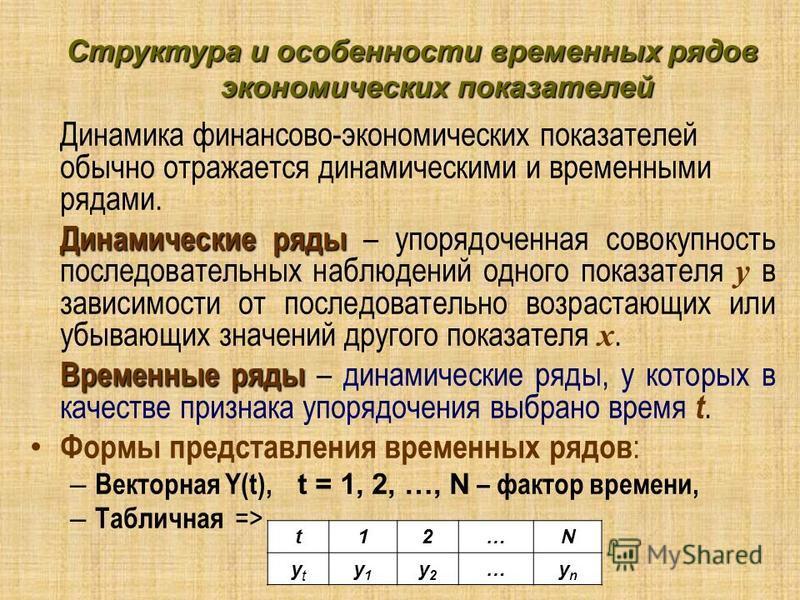 Русский крест - динамика общих коэффициентов рождаемости и смертности (на 1000 человек населения)