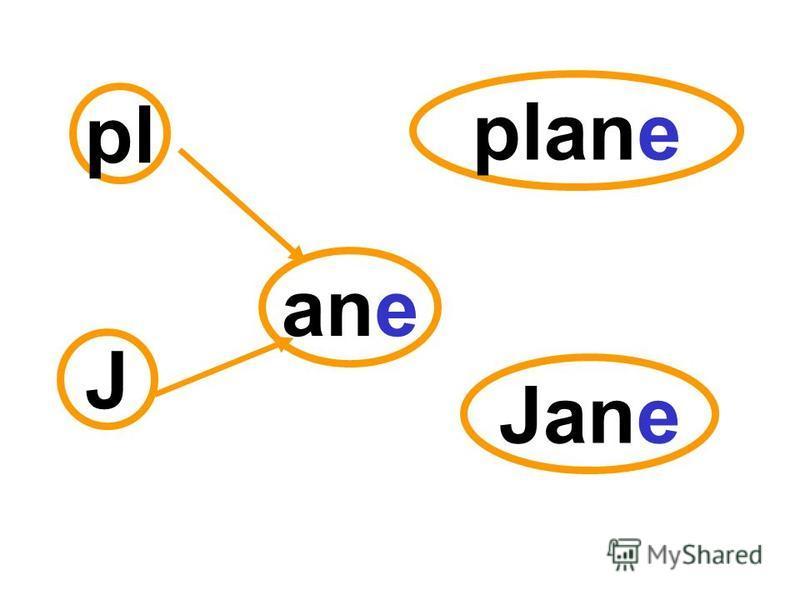 pl J ane plane Jane