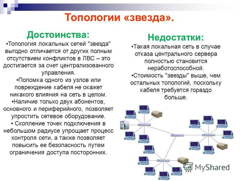 Достоинства: Топология локальных сетей