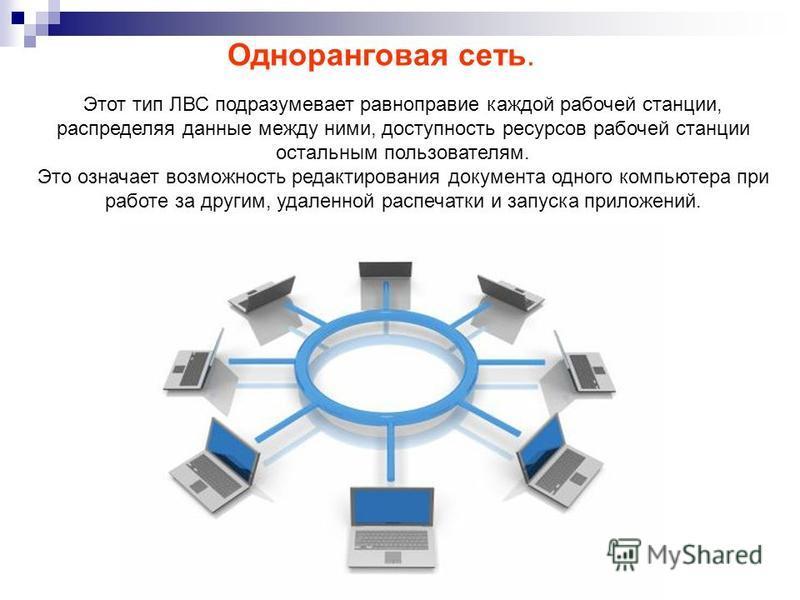 Одноранговая сеть. Этот тип ЛВС подразумевает равноправие каждой рабочей станции, распределяя данные между ними, доступность ресурсов рабочей станции остальным пользователям. Это означает возможность редактирования документа одного компьютера при раб