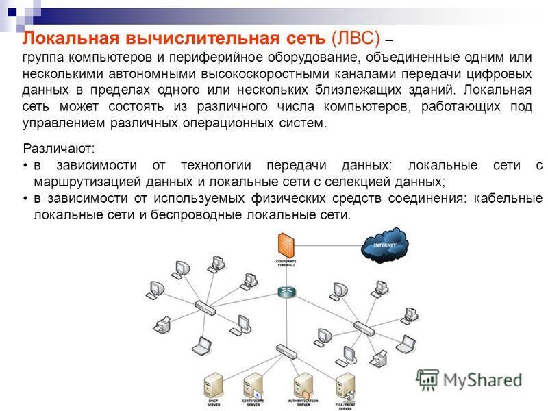 Локальная вычислительная сеть (ЛВС) – группа компьютеров и периферийное оборудование, объединенные одним или несколькими автономными высокоскоростными каналами передачи цифровых данных в пределах одного или нескольких близлежащих зданий. Локальная се