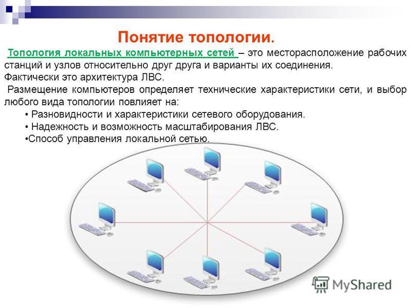 Понятие топологии. Топология локальных компьютерных сетей – это месторасположение рабочих станций и узлов относительно друг друга и варианты их соединения. Фактически это архитектура ЛВС. Размещение компьютеров определяет технические характеристики с