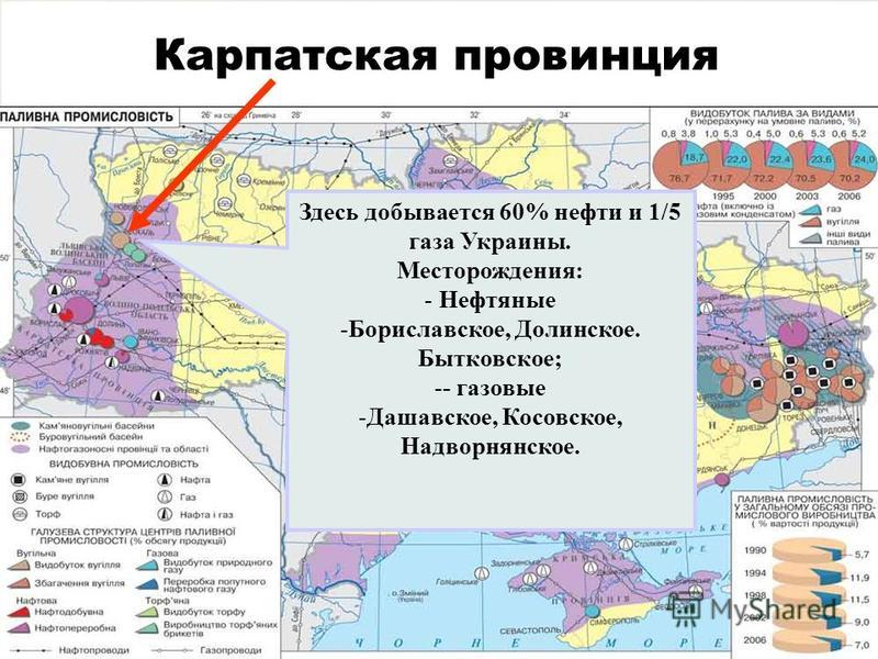 Карпатская провинция, Здесь добывается 60% нефти и 1/5 газа Украины. Месторождения: - Нефтяные -Бориславское, Долинское. Бытковское; -- газовые -Дашавское, Косовское, Надворнянское.