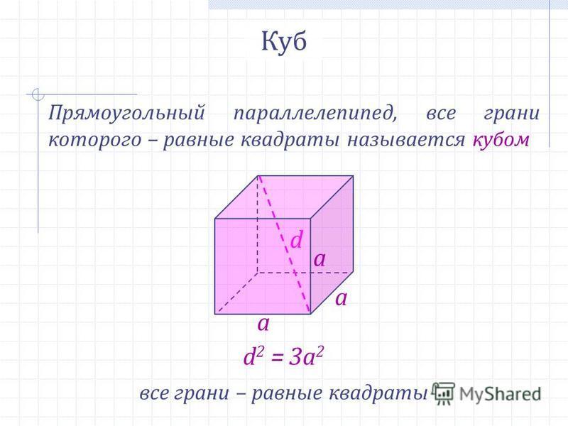 Куб Прямоугольный параллелепипед, все грани которого – равные квадраты называется кубом все грани – равные квадраты d 2 = 3a 2 d a a a