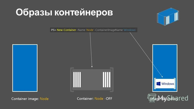 Container: Node -OFF Container image: Node Image Repository PS> New-Container -Name Node' -ContainerImageName 'Windows