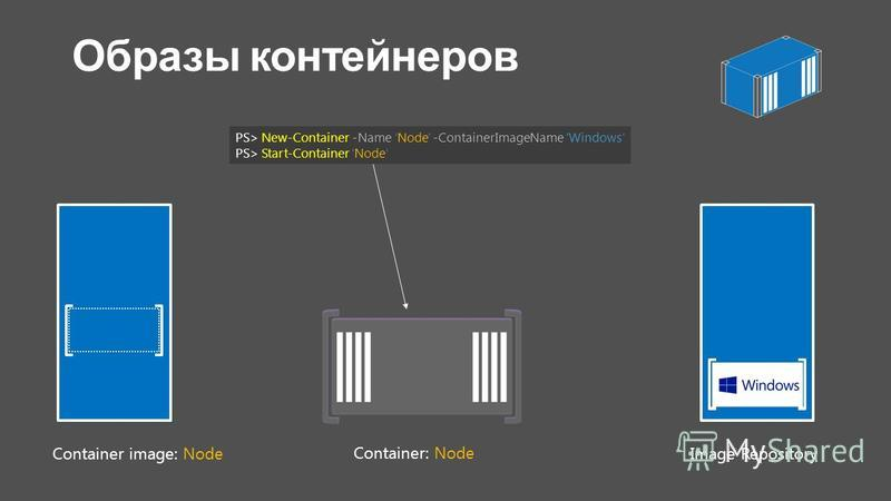 Container: Node C:\Windows Container image: Node Image Repository PS> New-Container -Name Node' -ContainerImageName 'Windows PS> Start-Container Node