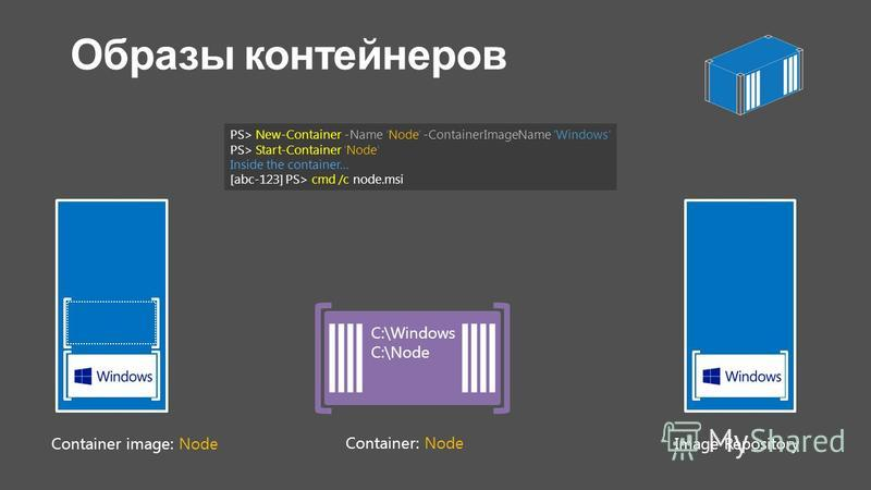 Container: Node C:\Windows C:\Node Container image: Node Image Repository PS> New-Container -Name Node' -ContainerImageName 'Windows PS> Start-Container Node Inside the container… [abc-123] PS> cmd /c node.msi