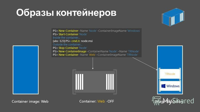 Container: Web -OFF Container image: Web TRNode Image Repository PS> New-Container -Name Node' -ContainerImageName 'Windows PS> Start-Container Node Inside the container… [abc-123] PS> cmd /c node.msi Outside the container… PS> Stop-Container Node PS