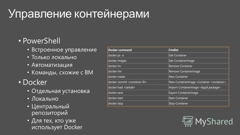 PowerShell Встроенное управление Только локально Автоматизация Команды, схожие с ВМ Docker Отдельная установка Локально Центральный репозиторий Для тех, кто уже использует Docker