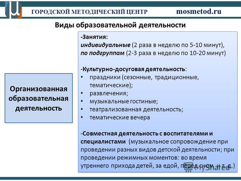 ГОРОДСКОЙ МЕТОДИЧЕСКИЙ ЦЕНТР mosmetod.ru Виды образовательной деятельности Организованная образовательная деятельность -Занятия: индивидуальные (2 раза в неделю по 5-10 минут), по подгруппам (2-3 раза в неделю по 10-20 минут) -Культурно-досуговая дея