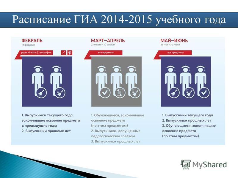 Расписание ГИА 2014-2015 учебного года