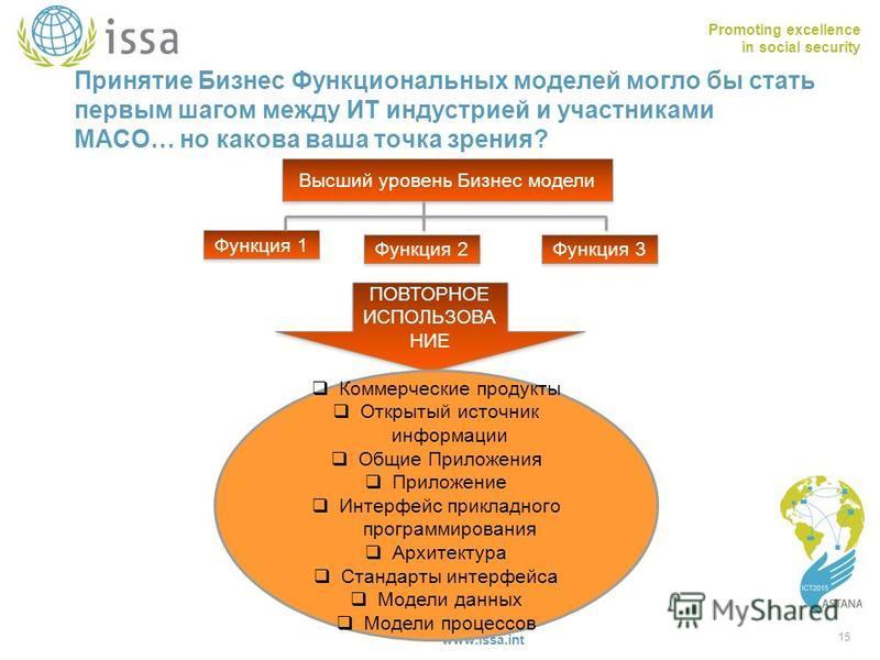 Promoting excellence in social security www.issa.int Принятие Бизнес Функциональных моделей могло бы стать первым шагом между ИТ индустрией и участниками МАСО… но какова ваша точка зрения? Высший уровень Бизнес модели Функция 1 Функция 2 Функция 3 ПО