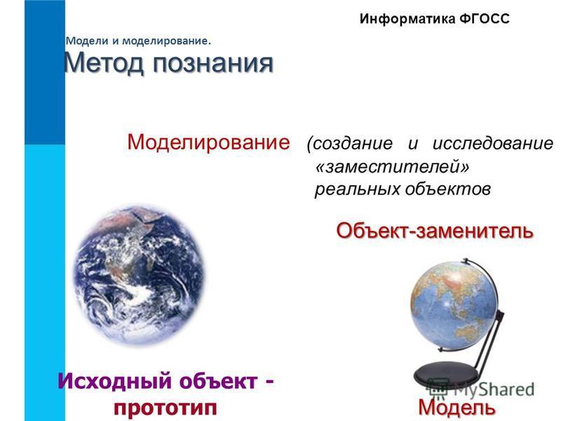 Модели и моделирование. Информатика ФГОСС Метод познания Моделирование (создание и исследование «заместителей» реальных объектов Объект-заменитель Модель Исходный объект - прототип