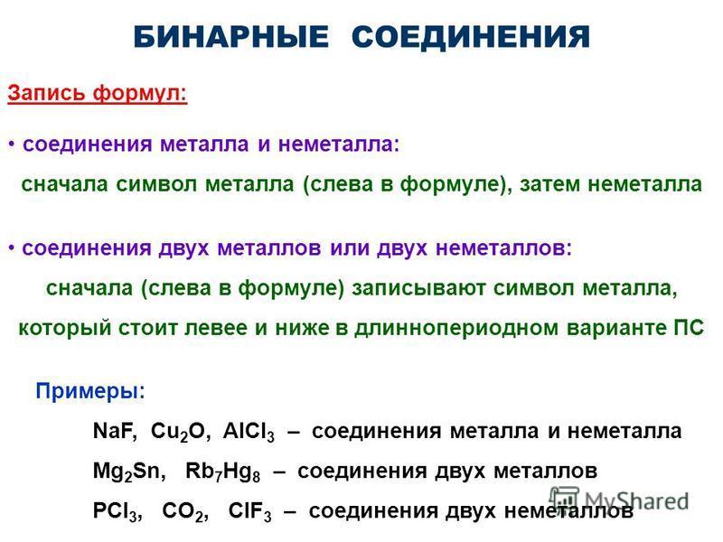 БИНАРНЫЕ СОЕДИНЕНИЯ Запись формул: соединения металла и неметалла: сначала символ металла (слева в формуле), затем неметалла соединения двух металлов или двух неметаллов: сначала (слева в формуле) записывают символ металла, который стоит левее и ниже