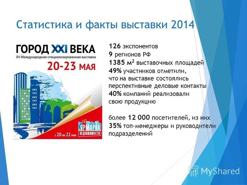 Статистика и факты выставки 2014 126 экспонентов 9 регионов РФ 1385 м 2 выставочных площадей 49% участников отметили, что на выставке состоялись перспективные деловые контакты 40% компаний реализовали свою продукцию более 12 000 посетителей, из них 3