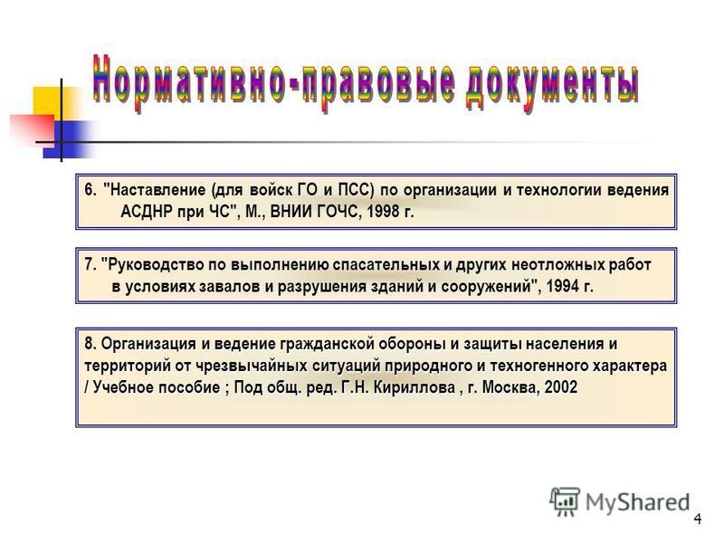 Руководство по Организации Питания в Вс РФ