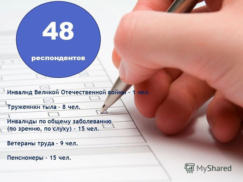 48 респондентов Инвалид Великой Отечественной войны – 1 чел. Труженики тыла – 8 чел. Инвалиды по общему заболеванию (по зрению, по слуху) – 15 чел. Ветераны труда – 9 чел. Пенсионеры – 15 чел.