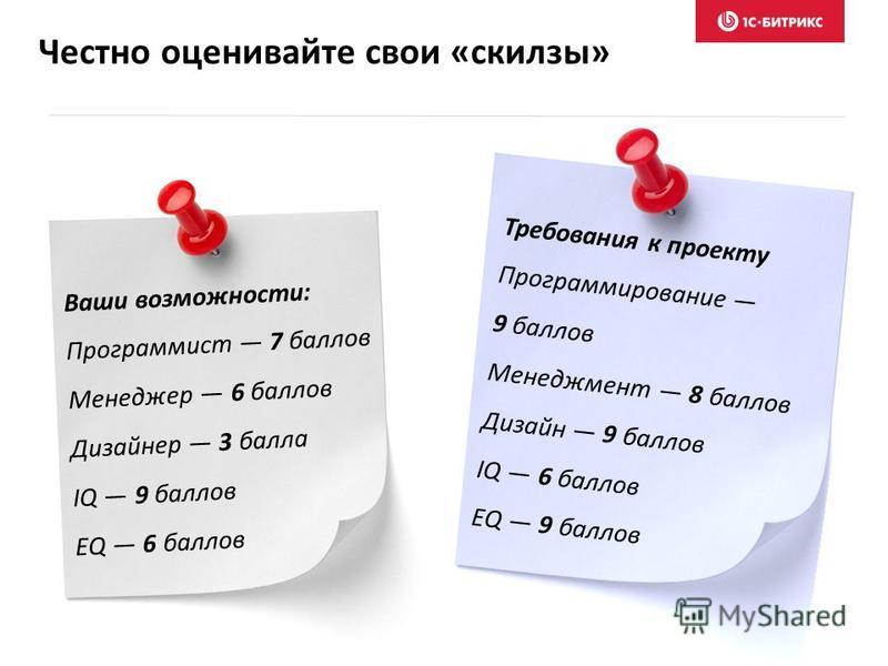 Ваши возможности: Программист 7 баллов Менеджер 6 баллов Дизайнер 3 балла IQ 9 баллов EQ 6 баллов Требования к проекту Программирование 9 баллов Менеджмент 8 баллов Дизайн 9 баллов IQ 6 баллов EQ 9 баллов Честно оценивайте свои «скилзы»