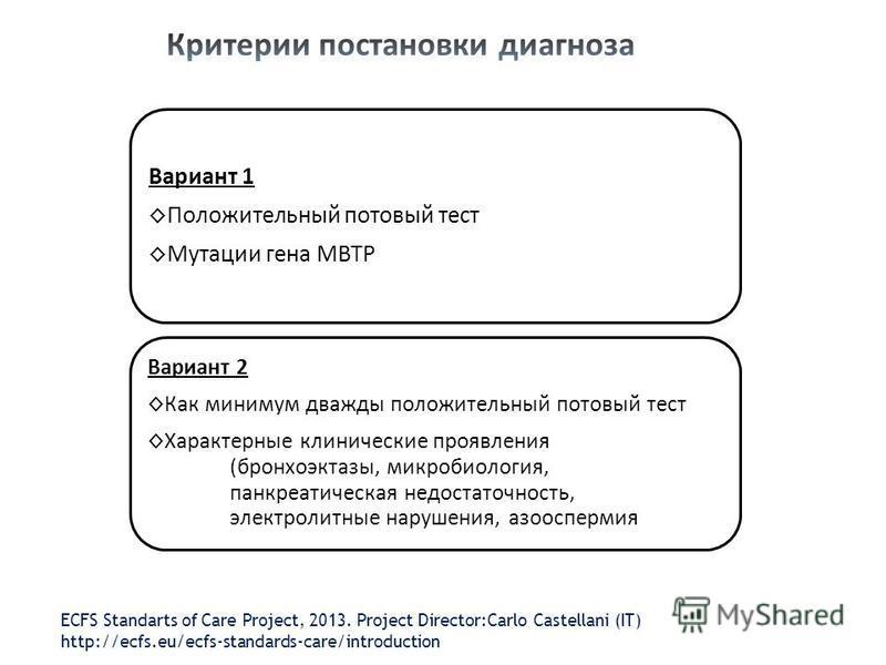 Вариант 1 Положительный потовый тест Мутации гена МВТР Вариант 2 Как минимум дважды положительный потовый тест Характерные клинические проявления (бронхоэктазы, микробиология, панкреатическая недостаточность, электролитные нарушения, азооспермия) ECF