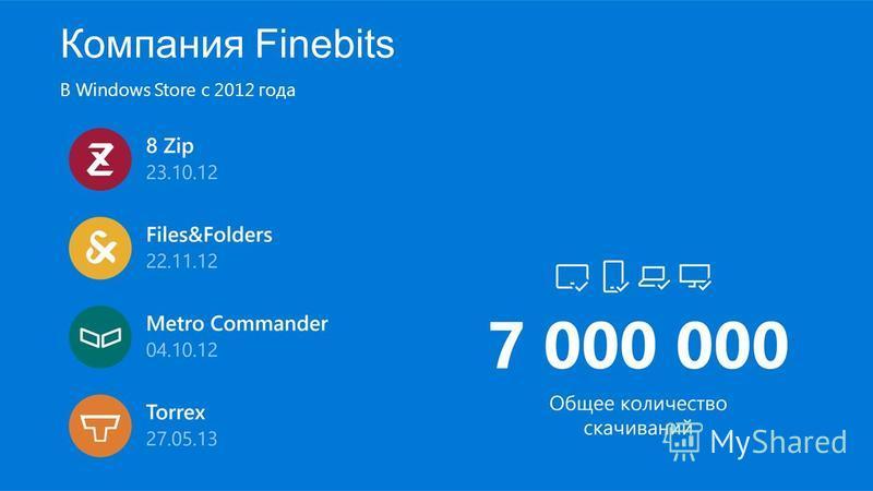Компания Finebits В Windows Store с 2012 года