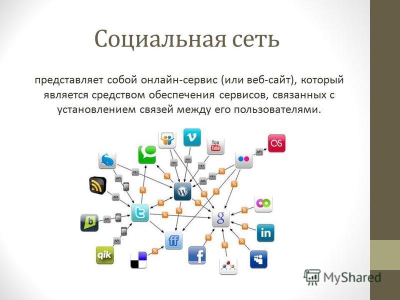 Социальная сеть представляет собой онлайн-сервис (или веб-сайт), который является средством обеспечения сервисов, связанных с установлением связей между его пользователями.