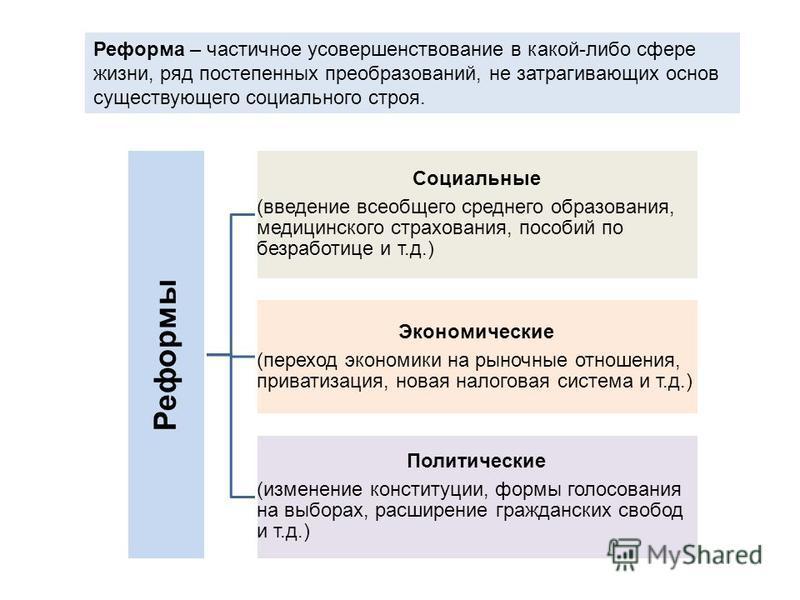 Реформа – частичное усовершенствование в какой-либо сфере жизни, ряд постепенных преобразований, не затрагивающих основ существующего социального строя. Реформы Социальные (введение всеобщего среднего образования, медицинского страхования, пособий по