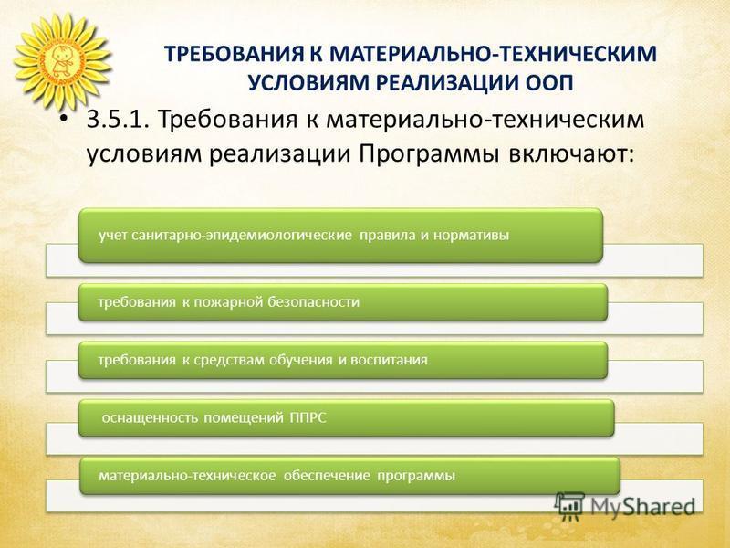 ТРЕБОВАНИЯ К МАТЕРИАЛЬНО-ТЕХНИЧЕСКИМ УСЛОВИЯМ РЕАЛИЗАЦИИ ООП 3.5.1. Требования к материально-техническим условиям реализации Программы включают: учет санитарно-эпидемиологические правила и нормативы требования к пожарной безопасности требования к сре