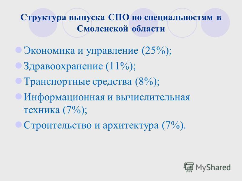 Структура выпуска СПО по специальностям в Смоленской области Экономика и управление (25%); Здравоохранение (11%); Транспортные средства (8%); Информационная и вычислительная техника (7%); Строительство и архитектура (7%).