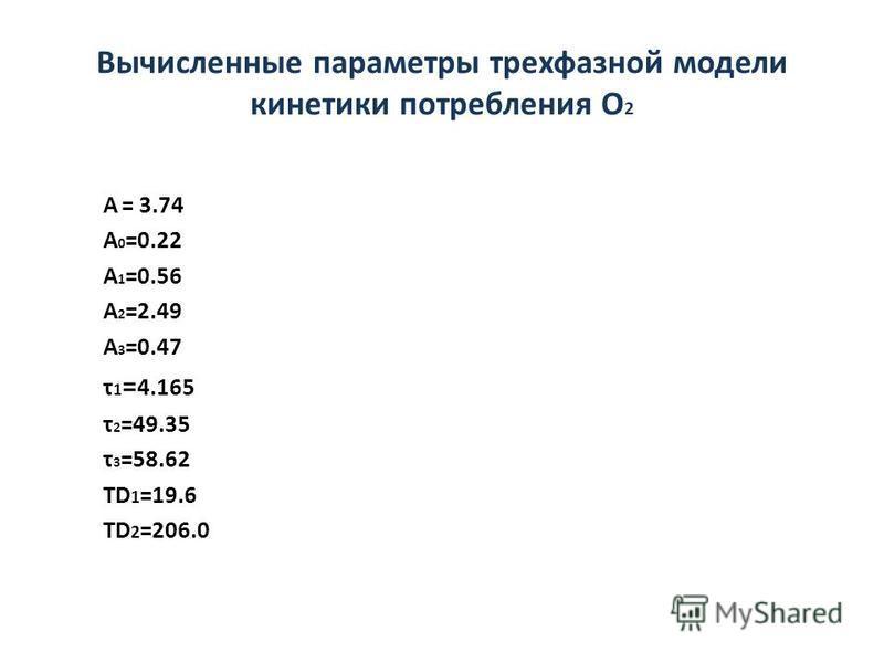 Вычисленные параметры трехфазной модели кинетики потребления O 2 А = 3.74 А 0 =0.22 А 1 =0.56 А 2 =2.49 A 3 =0.47 τ 1 = 4.165 τ 2 =49.35 τ 3 =58.62 TD 1 =19.6 TD 2 =206.0