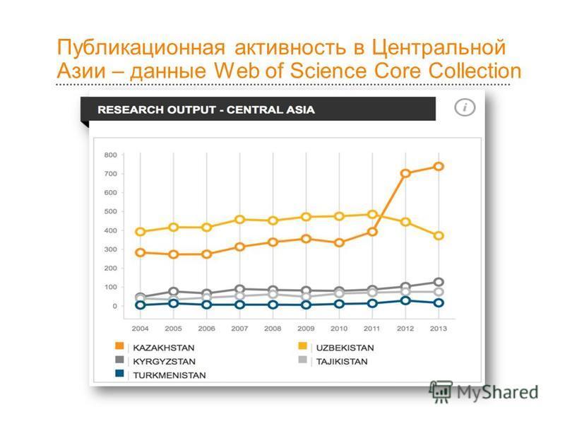 Публикационная активность в Центральной Азии – данные Web of Science Core Collection