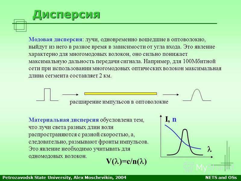 Petrozavodsk State University, Alex Moschevikin, 2004NETS and OSs Дисперсия Модовая дисперсия: лучи, одновременно вошедшие в оптоволокно, выйдут из него в разное время в зависимости от угла входа. Это явление характерно для многомодовых волокон, оно