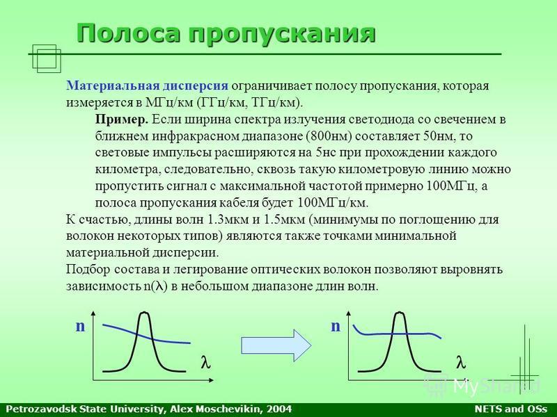 Petrozavodsk State University, Alex Moschevikin, 2004NETS and OSs Полоса пропускания Материальная дисперсия ограничивает полосу пропускания, которая измеряется в МГц/км (ГГц/км, ТГц/км). Пример. Если ширина спектра излучения светодиода со свечением в