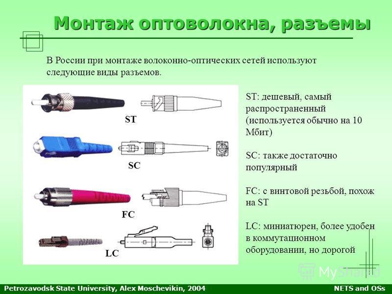 Petrozavodsk State University, Alex Moschevikin, 2004NETS and OSs Монтаж оптоволокна, разъемы В России при монтаже волоконно-оптических сетей используют следующие виды разъемов. ST FC SC LC ST: дешевый, самый распространенный (используется обычно на