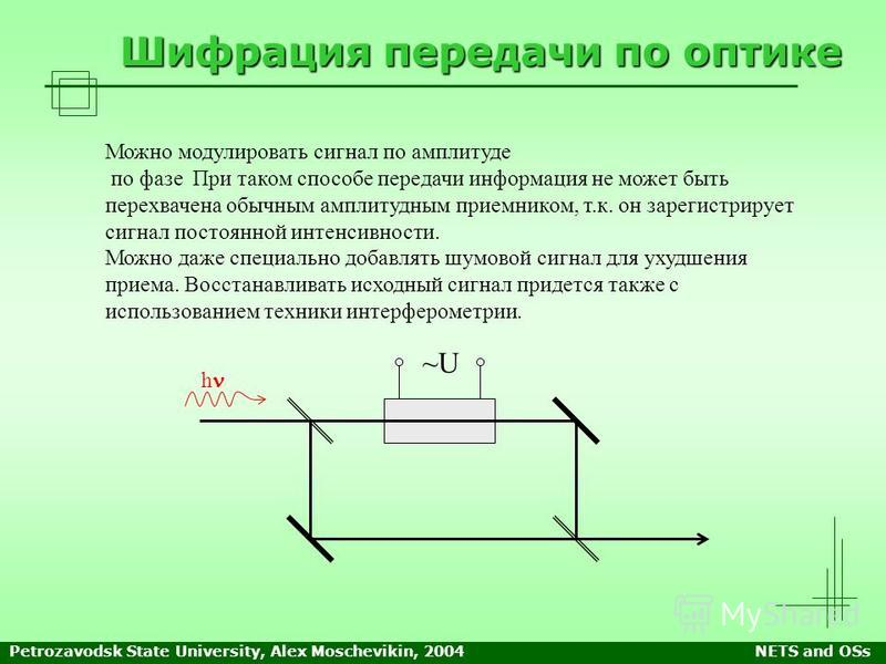 Petrozavodsk State University, Alex Moschevikin, 2004NETS and OSs Шифрация передачи по оптике Можно модулировать сигнал по амплитуде по фазе При таком способе передачи информация не может быть перехвачена обычным амплитудным приемником, т.к. он зарег