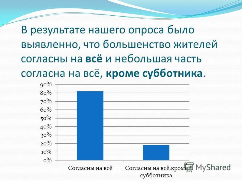 В результате нашего опроса было выявлено, что большинство жителей согласны на всё и небольшая часть согласна на всё, кроме субботника.