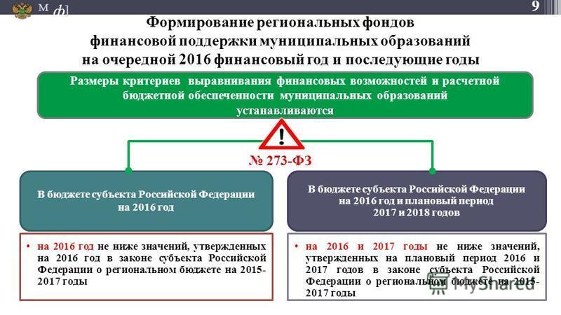 М ] ф на 2016 и 2017 годы не ниже значений, утвержденных на плановый период 2016 и 2017 годов в законе субъекта Российской Федерации о региональном бюджете на 2015- 2017 годы на 2016 год не ниже значений, утвержденных на 2016 год в законе субъекта Ро
