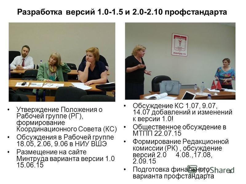 4 Разработка версий 1.0-1.5 и 2.0-2.10 проф стандарта Утверждение Положения о Рабочей группе (РГ), формирование Координационного Совета (КС) Обсуждения в Рабочей группе 18.05, 2.06, 9.06 в НИУ ВШЭ Размещение на сайте Минтруда варианта версии 1.0 15.0