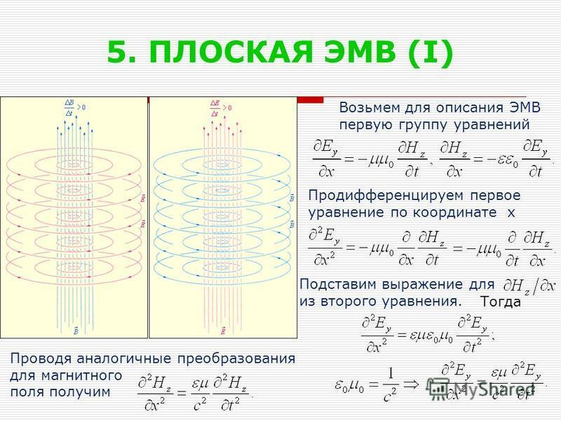 5. ПЛОСКАЯ ЭМВ (I) Возьмем для описания ЭМВ первую группу уравнений Продифференцируем первое уравнение по координате x Подставим выражение для из второго уравнения. Проводя аналогичные преобразования для магнитного поля получим Тогда