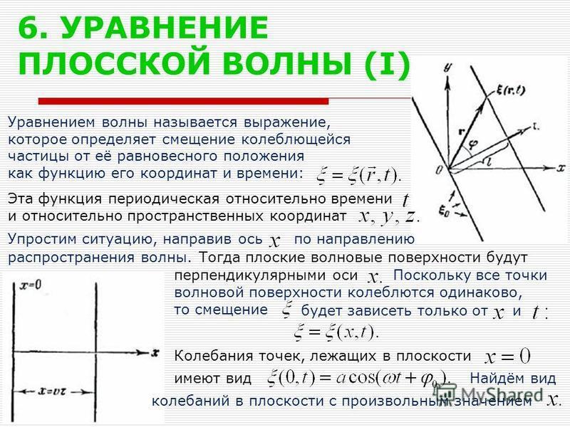 6. УРАВНЕНИЕ ПЛОССКОЙ ВОЛНЫ (I) Уравнением волны называется выражение, которое определяет смещение колеблющейся частицы от её равновесного положения как функцию его координат и времени: Эта функция периодическая относительно времени и относительно пр