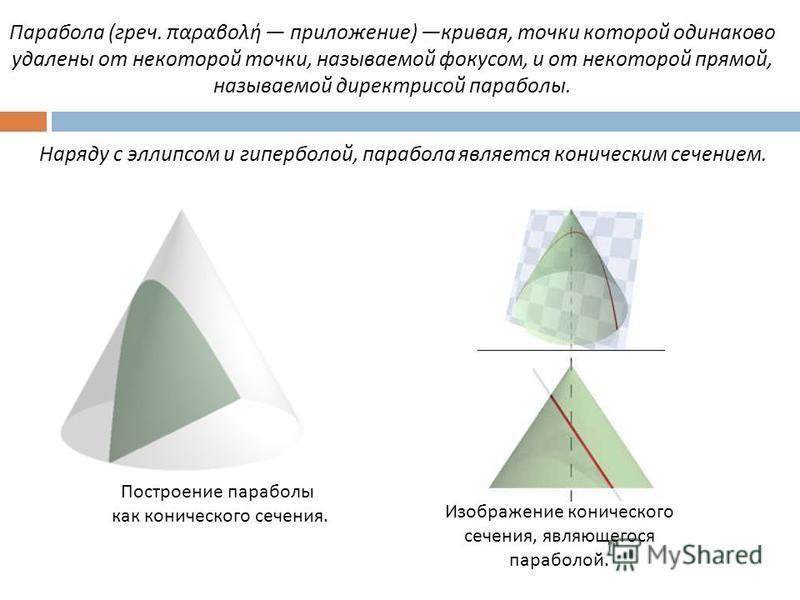 Парабола ( греч. παραβολή приложение ) кривая, точки которой одинаково удалены от некоторой точки, называемой фокусом, и от некоторой прямой, называемой директрисой параболы. Наряду с эллипсом и гиперболой, парабола является коническим сечением. Изоб